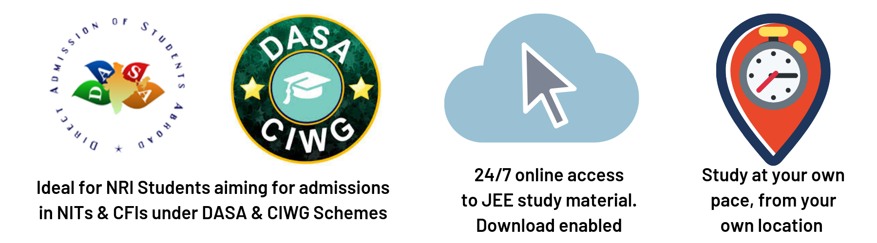 JEE Online Practice Tests