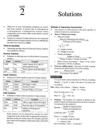 NEET chapter wise Chemistry class 12th study material