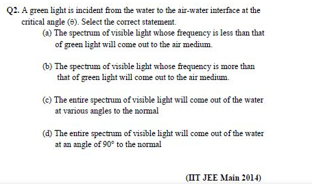 JEE Physics Optics Question