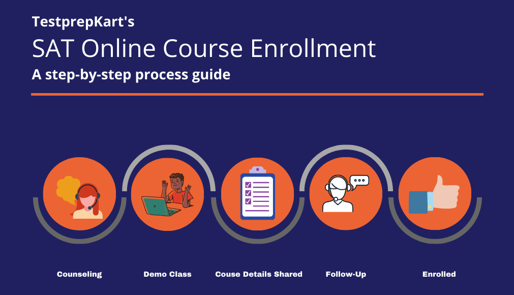 SAT Online Course enrollment process