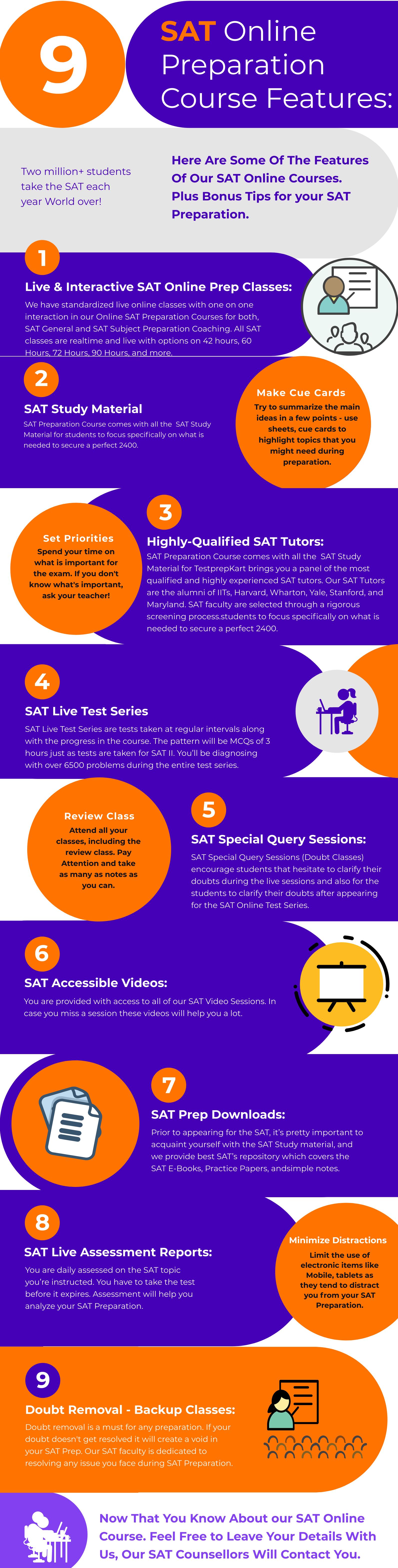 SAT Online Course Details Infographic
