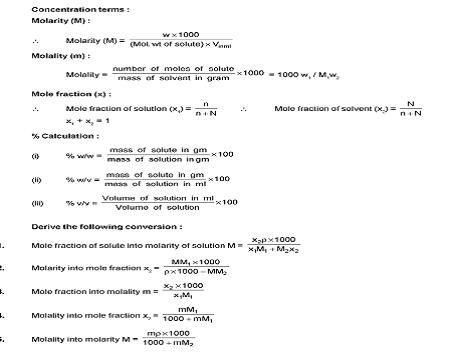 NEET Chemistry Formula Download